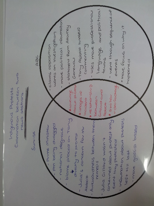 Qct standard three kaitlin christensen eportfolio they used the venn diagram to compare and contrast two different newscasts about the indigenous protests this was done in a media studies unit ccuart